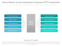 Use Sense Market Trends Understand Customers Ppt Presentation