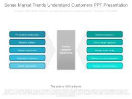 use_sense_market_trends_understand_customers_ppt_presentation_Slide01