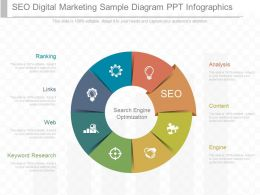 Use Seo Digital Marketing Sample Diagram Ppt Infographics