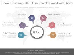 Use Social Dimension Of Culture Sample Powerpoint Slides