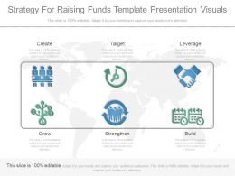 Use Strategy For Raising Funds Template Presentation Visuals