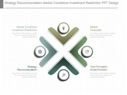 Use Strategy Recommendation Market Conditions Investment Restriction Ppt Design