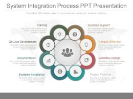 Use System Integration Process Ppt Presentation