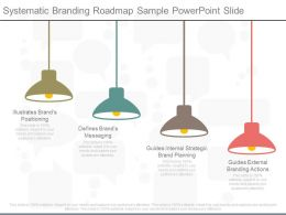 Use Systematic Branding Roadmap Sample Powerpoint Slide