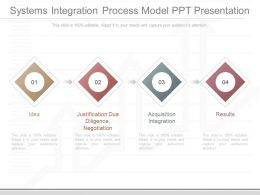 Use Systems Integration Process Model Ppt Presentation