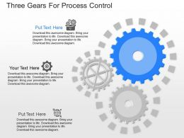 use Three Gears For Process Control Powerpoint Template