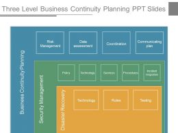 Use Three Level Business Continuity Planning Ppt Slides