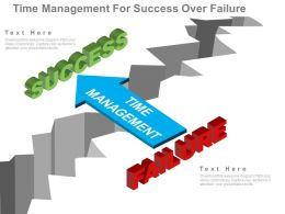 use Time Management For Success Over Failure Flat Powerpoint Design