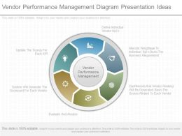 Use Vendor Performance Management Diagram Presentation Ideas
