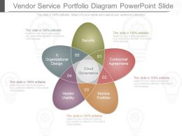 Use Vendor Service Portfolio Diagram Powerpoint Slide
