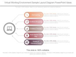 Use Virtual Working Environment Sample Layout Diagram Powerpoint Ideas
