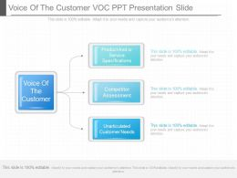 Use Voice Of The Customer Voc Ppt Presentation Slide