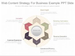 Use Web Content Strategy For Business Example Ppt Slide