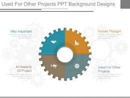 Used For Other Projects Ppt Background Designs