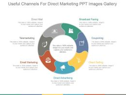 Useful Channels For Direct Marketing Ppt Images Gallery
