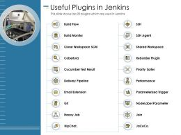 Useful Plugins In Jenkins Parameterized Trigger Ppt Powerpoint Presentation File Designs