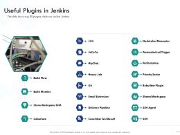Useful Plugins In Jenkins Sorter Ppt Powerpoint Presentation Professional Gridlines