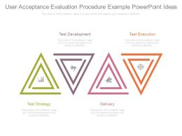 User Acceptance Evaluation Procedure Example Powerpoint Ideas