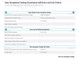 User Acceptance Testing Governance With Entry And Exit Criteria