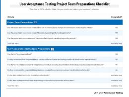 User Acceptance Testing Project Team Preparations Checklist