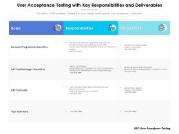 User Acceptance Testing With Key Responsibilities And Deliverables