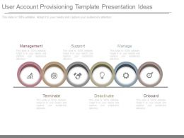 User Account Provisioning Template Presentation Ideas