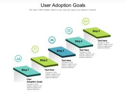 User Adoption Goals Ppt Powerpoint Presentation Slides Guidelines Cpb