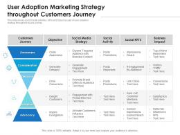 User Adoption Marketing Strategy Throughout Customers Journey