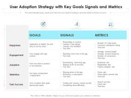 User Adoption Strategy With Key Goals Signals And Metrics