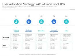 User Adoption Strategy With Mission And KPIs
