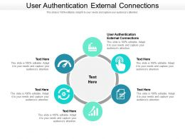 User Authentication External Connections Ppt Powerpoint Presentation Professional Tips Cpb