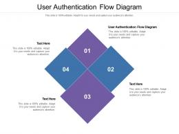 User Authentication Flow Diagram Ppt Powerpoint Presentation Model Graphics Cpb