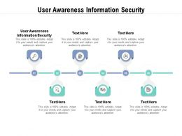 User Awareness Information Security Ppt Powerpoint Presentation Gallery Influencers Cpb