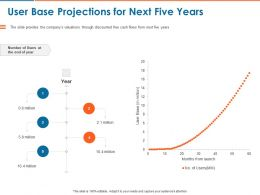 User Base Projections For Next Five Years Ppt Powerpoint Presentation Ideas Templates