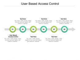 User Based Access Control Ppt Powerpoint Presentation Outline Examples Cpb