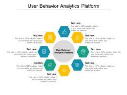 User Behavior Analytics Platform Ppt Powerpoint Presentation Layouts Topics Cpb