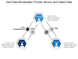 User Data Monetization Provide Service And Collect Data