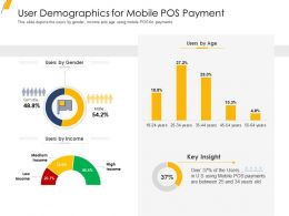 User Demographics For Mobile Pos Payment Ppt Layouts
