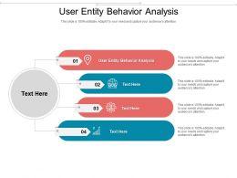 User Entity Behavior Analysis Ppt Powerpoint Presentation Show Slide Portrait Cpb