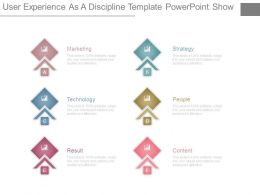 User Experience As A Discipline Template Powerpoint Show