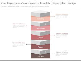 User Experience As A Discipline Template Presentation Design