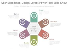 User Experience Design Layout Powerpoint Slide Show