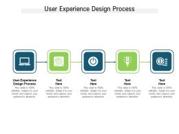 User Experience Design Process Ppt Powerpoint Presentation Infographics Objects Cpb