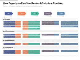 User Experience Five Year Research Swimlane Roadmap