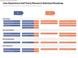 User Experience Half Yearly Research Swimlane Roadmap