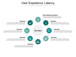 User Experience Latency Ppt Powerpoint Presentation Layouts Design Inspiration Cpb