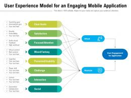 User Experience Model For An Engaging Mobile Application