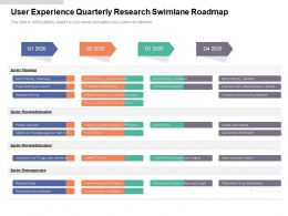 User Experience Quarterly Research Swimlane Roadmap