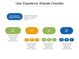 User Experience Website Checklist Ppt Powerpoint Presentation Model Good Cpb