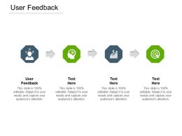 User Feedback Ppt Powerpoint Presentation Inspiration Visual Aids Cpb